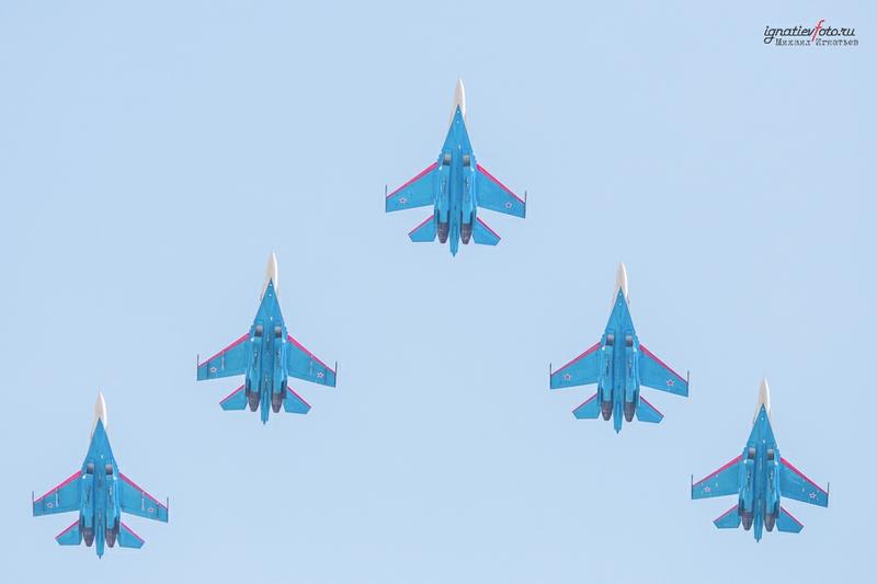 Iron Birds In the Sky