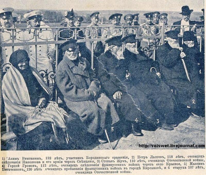 Russian Long Livers Who Had Seen Patriotic War 1812