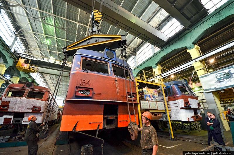 Siberian Industry