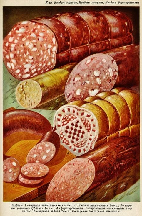Soviet Foodstuff Catalogue