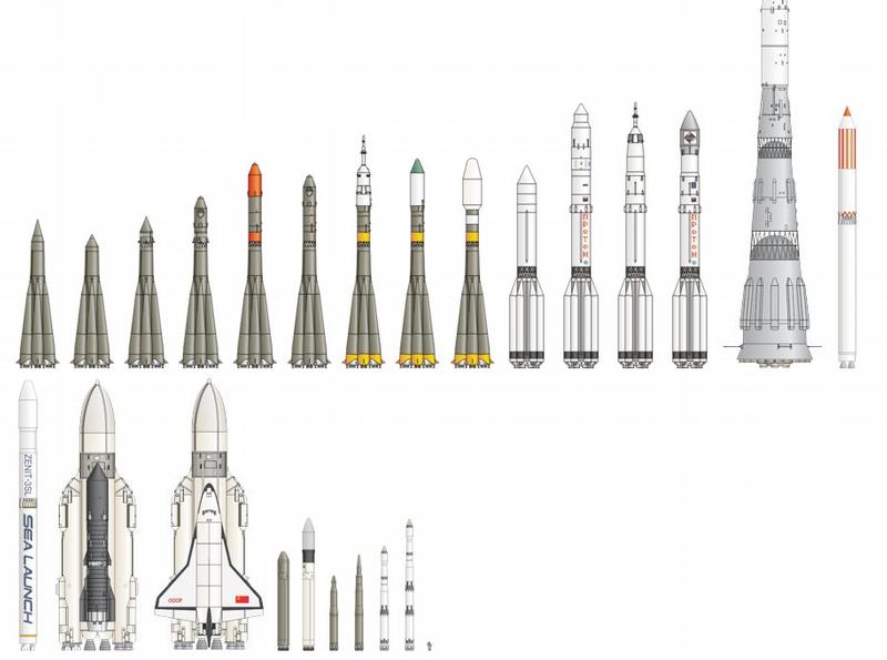 Tsar Rocket