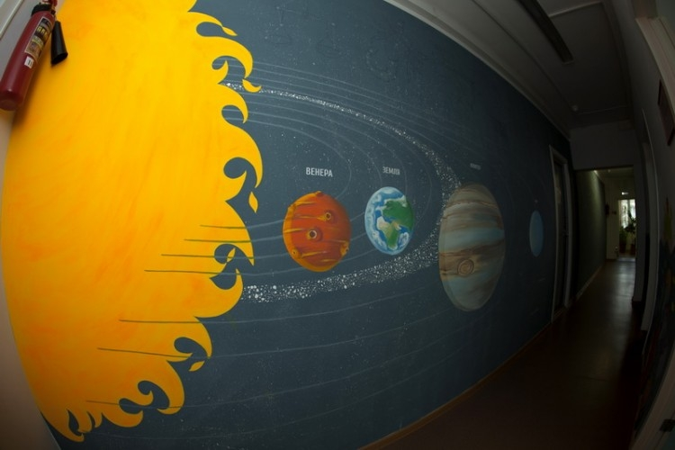 UV Painted Solar System