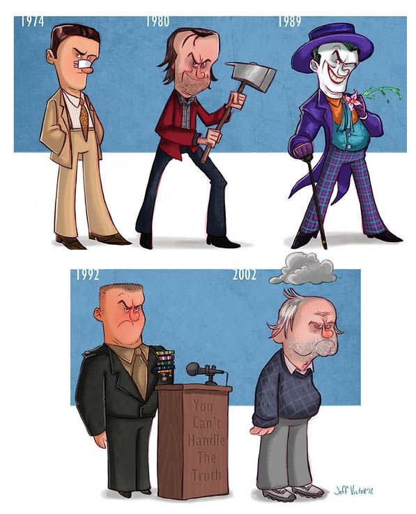 Celebrity Evolution by Jeff Victor