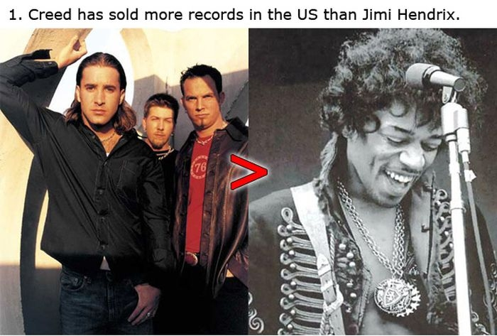 Sad Facts About Popular Music