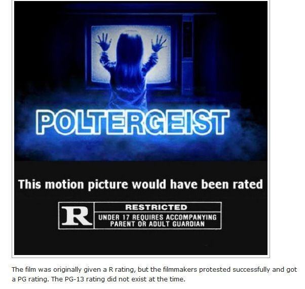 Interesting Facts About Poltergeist Movie