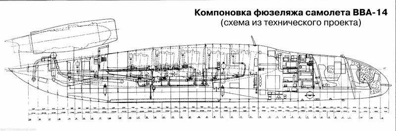 A Weird Soviet Plane VVA-14 - Part II 2