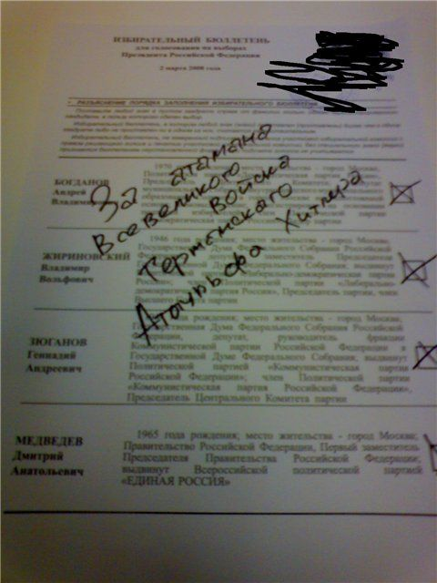 Russian elections for President 2008, funny ballots 19