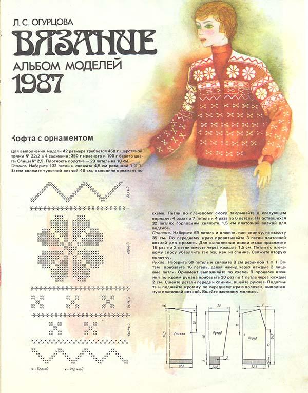 Fashion in Russia 12