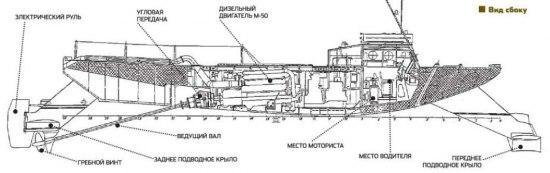 floatation_device 6