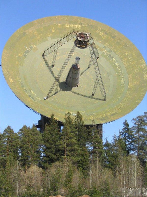 Radar Russian Circles Dates