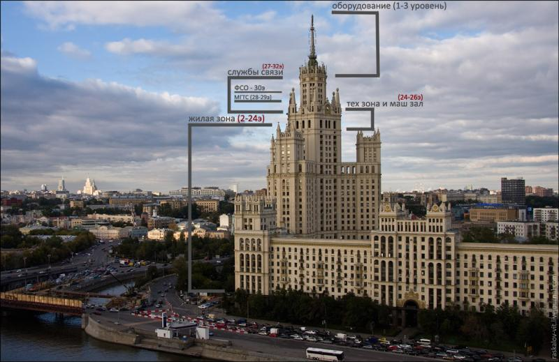 Kotelnicheskaya Embankment 2