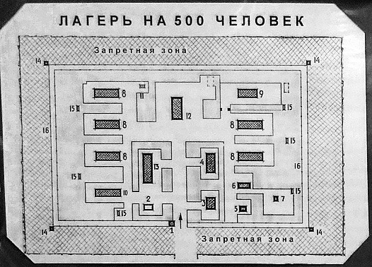 Dark Pages Of The Russian History