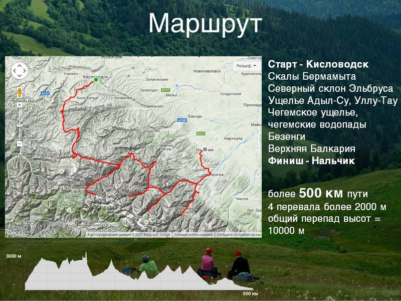 Bicycle trip thru Caucasian Mountains