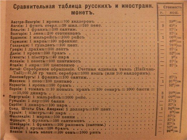 Old Russian organizer 10