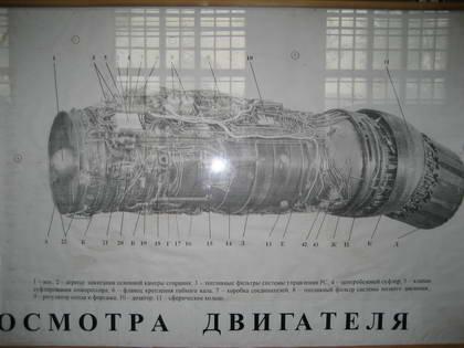 Russian Thrust Vectoring Jet Planes 3