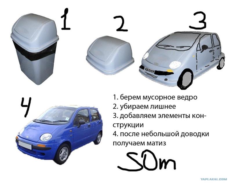 Russian fun 2