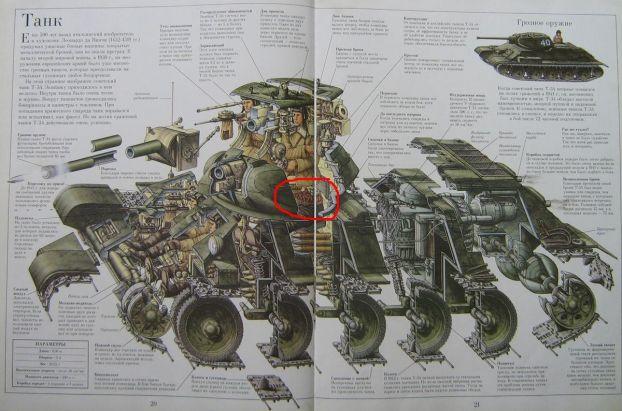 Russian Tank Book 1