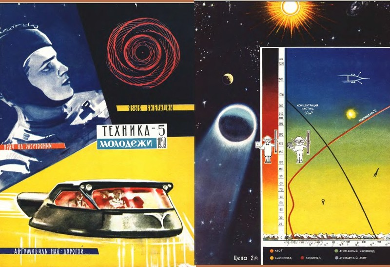 Cover of Soviet Russian science magazine 10