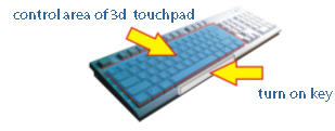 3d touchpad