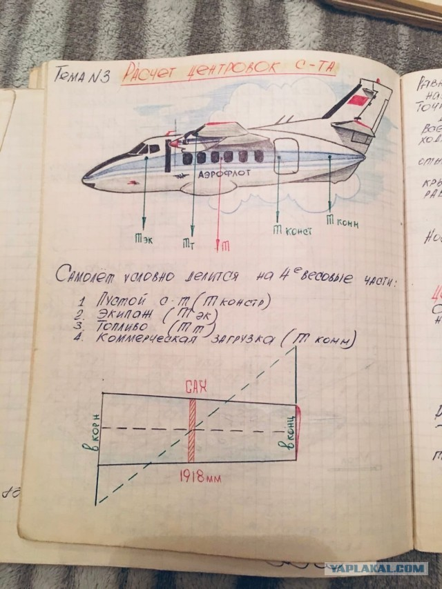 Lecture Notes of a Russian Flight Student